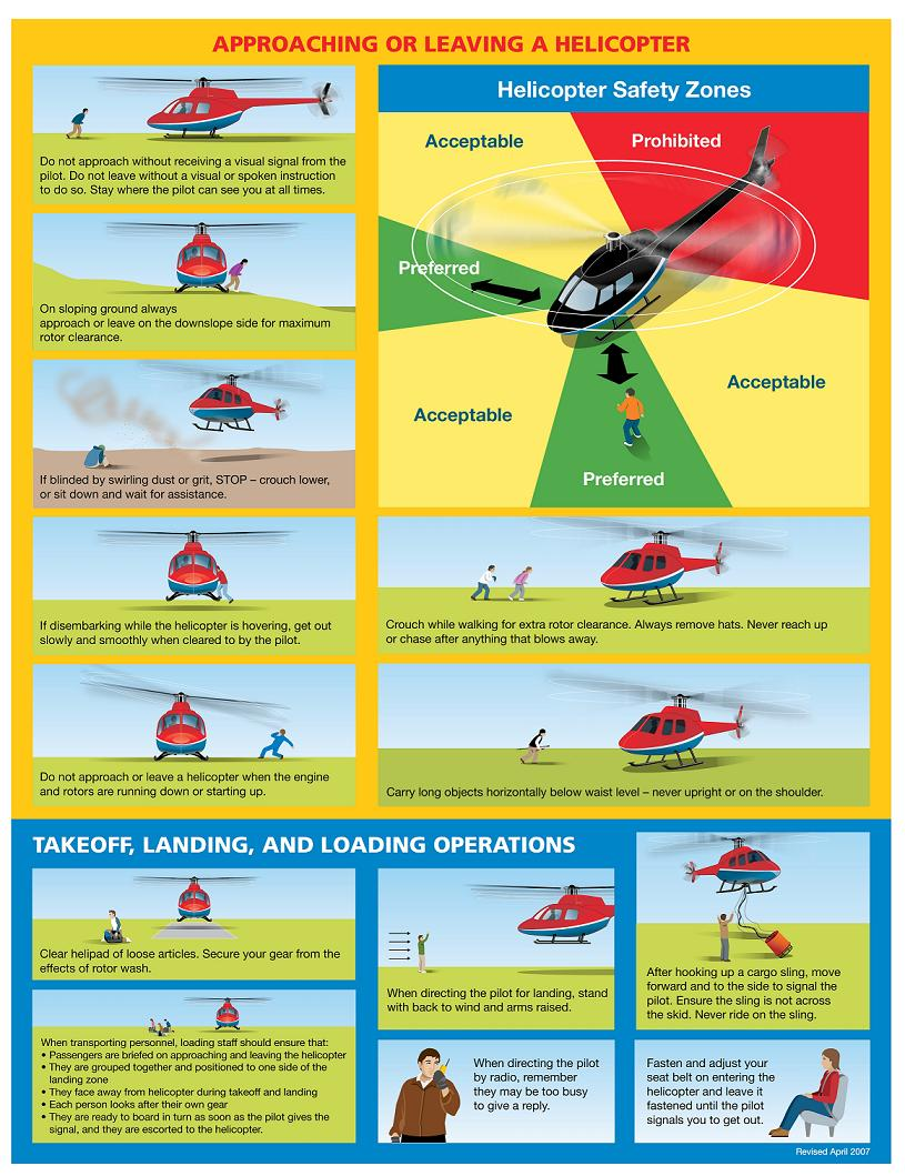 online helicopter simulator with Ground Safety on Michelle Obama Covers Time Magazine moreover Nicki Minaj Romans Revenge 2 0 Feat Lil Wayne additionally Avatar Helicopter Build December 09 Current furthermore Zen Technologies And Rockwell Collins Debut Rotary Wing Simulator Enter Military Flight Simulation Market likewise Ground Safety.